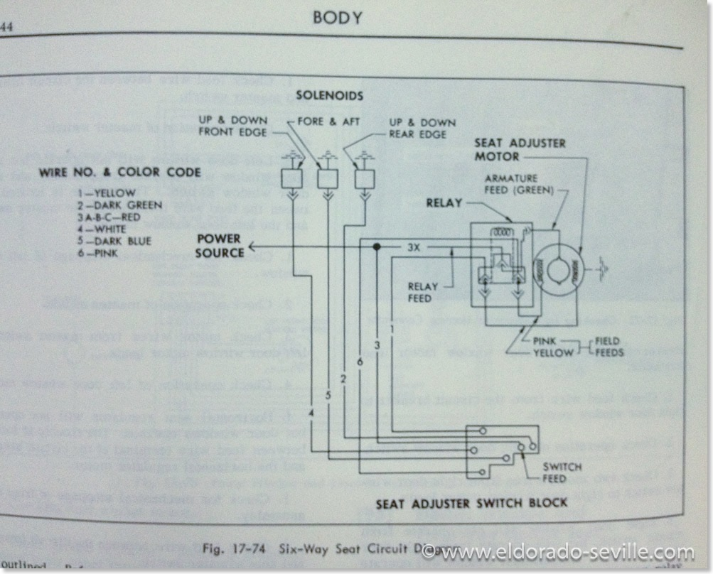 Gm 6 Way Power Seat Switch Wiring Diagram Start Building A Geralds 1958 Cadillac Eldorado Seville 1967 Rh Com 1992 Audi Lincoln Ls