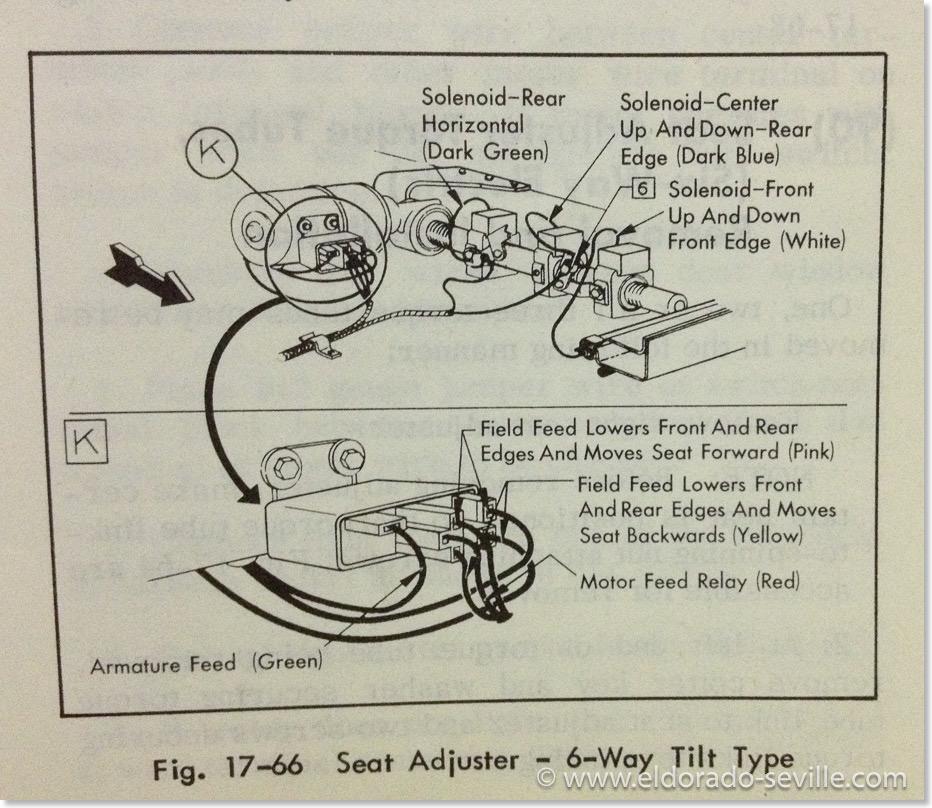 6 way power seat geralds 1958 cadillac eldorado seville 1957 cadillac seat wiring wiring