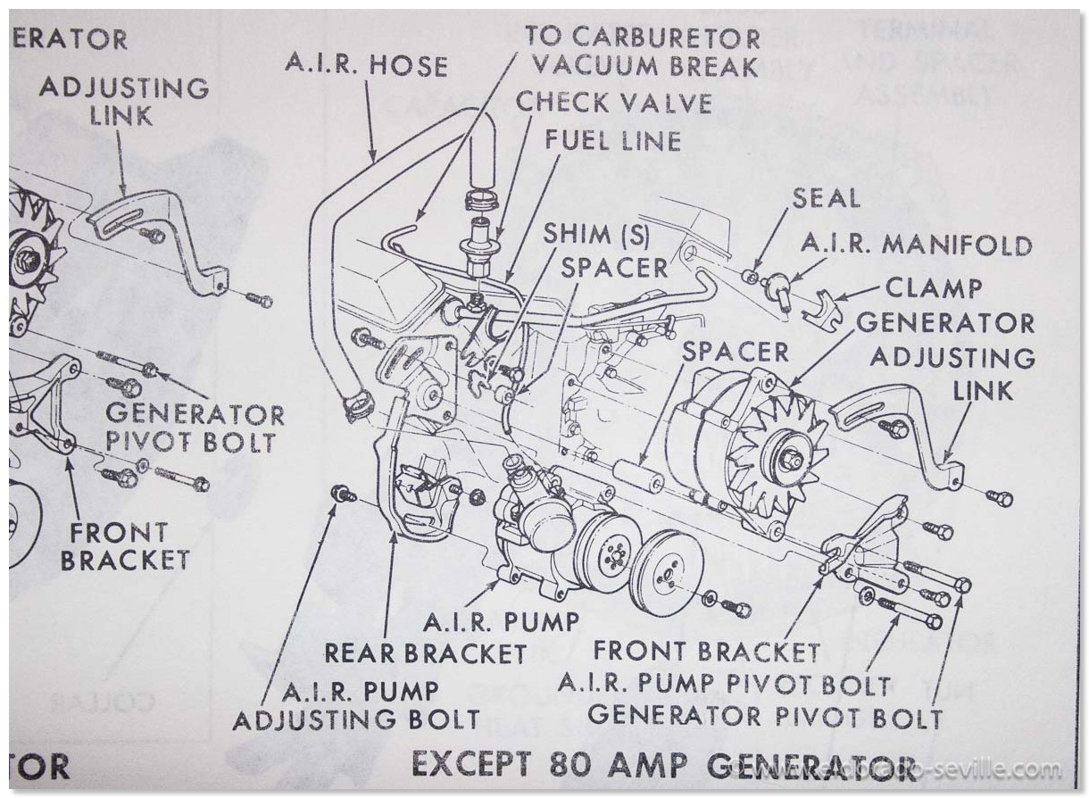 1974 Cadillac Repair Tip Geralds 1958 Eldorado Seville. This Shows The Brackets In Shop Manual Edge. Lincoln. 93233 Lincoln Bottle Jack Parts Diagram At Scoala.co