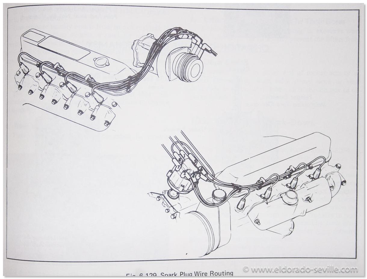 1974 Cadillac Repair Tip Geralds 1958 Eldorado Seville. I Had To Remove The Spark Plug Wires This Is How Put Them Back Correctly Edge. Lincoln. 93233 Lincoln Bottle Jack Parts Diagram At Scoala.co