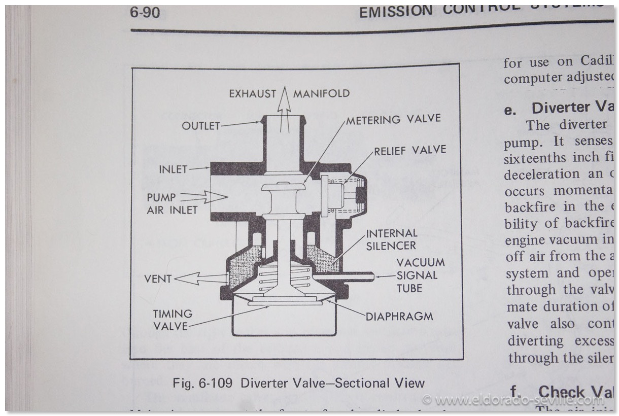 1974 Cadillac Repair Tip Geralds 1958 Eldorado Seville. The Divert Valve Which Is No Longer Available Check Vacuum Diaphragm Inside While It Out Edge. Lincoln. 93233 Lincoln Bottle Jack Parts Diagram At Scoala.co