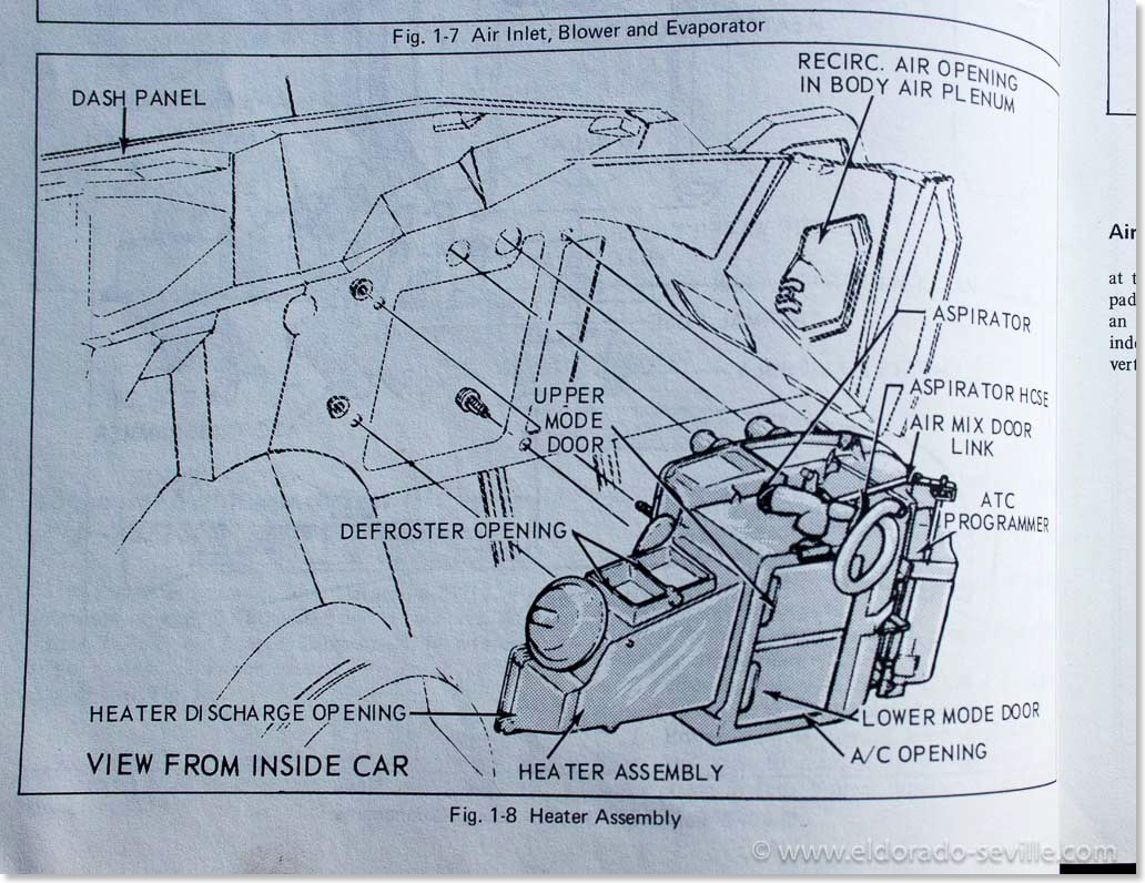 1978 Camaro Wiring Diagram Heater Core Smart Diagrams Trans Am Removing And Replacing The 1974 Cadillac Geralds 1958 Rh Eldorado Seville Com 69