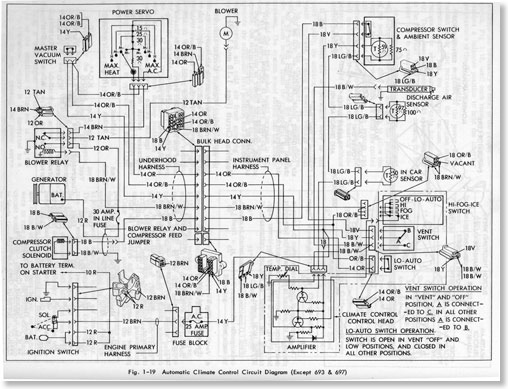 Archives For 2007 Geralds 1958 Cadillac Eldorado Seville 1967 Rheldoradoseville: 1998 Deville A C Compressor Wiring Diagram At Gmaili.net