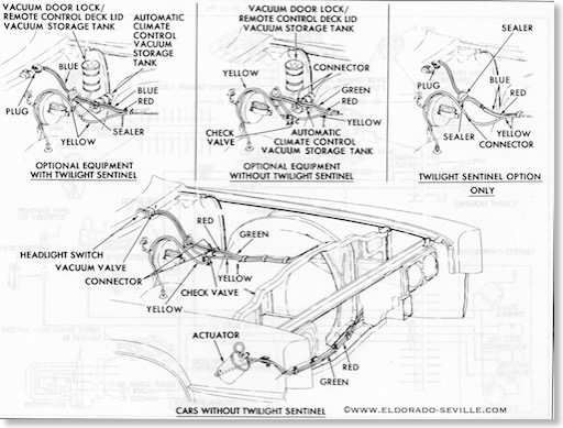 Archives For 2010 Geralds 1958 Cadillac Eldorado Seville 1967 Rh 1960 Vacuum Diagram 1982 Ht 4100: 4100 Cadillac Fuse Box At Sewuka.co