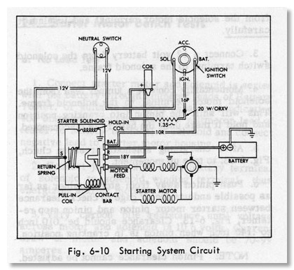 startingsystem diagram archives for 2009 geralds 1958 cadillac eldorado seville, 1967 67 cadillac wiring diagram at mifinder.co