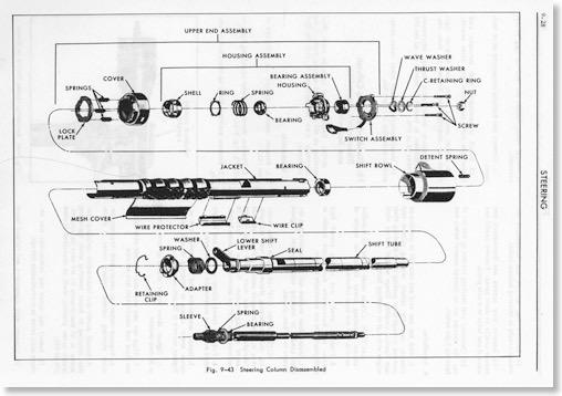1996 Cadillac Deville Diagram Output Shaft