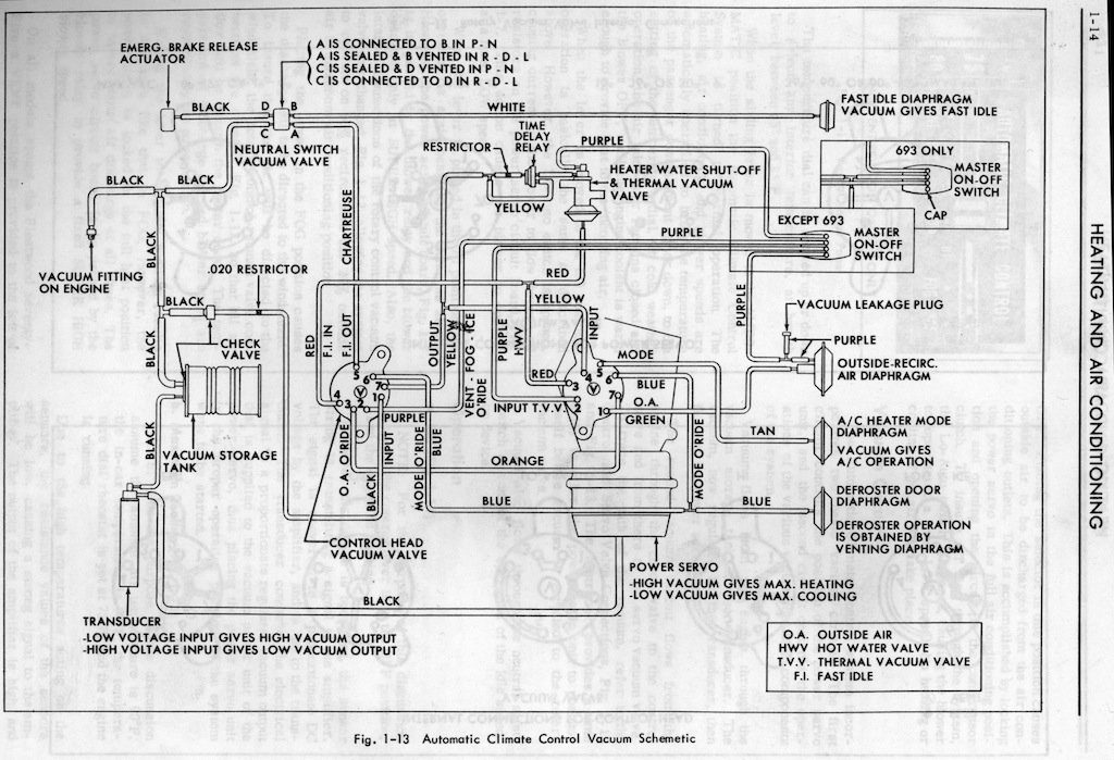 Vacuum Diagram Geralds 1958 Cadillac Eldorado Seville 1967. 1967 Cadillac Automatic Climate Control Vacuum Diagram. Wiring. 1969 Mustang Engine Vacuum Diagram At Scoala.co