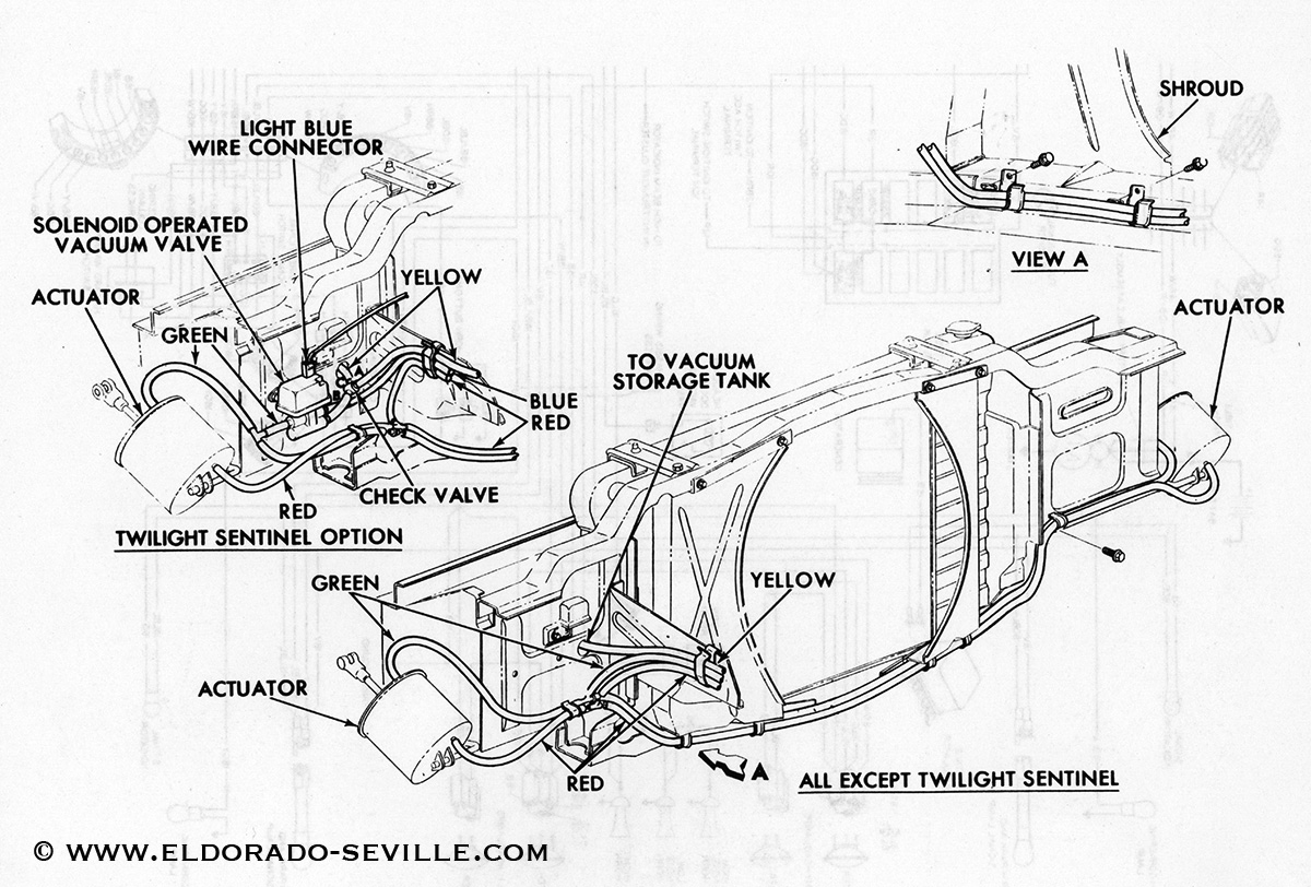 headlights geralds 1958 cadillac eldorado seville 1967 cadillac edge the vacuum diagram for the headlight doors