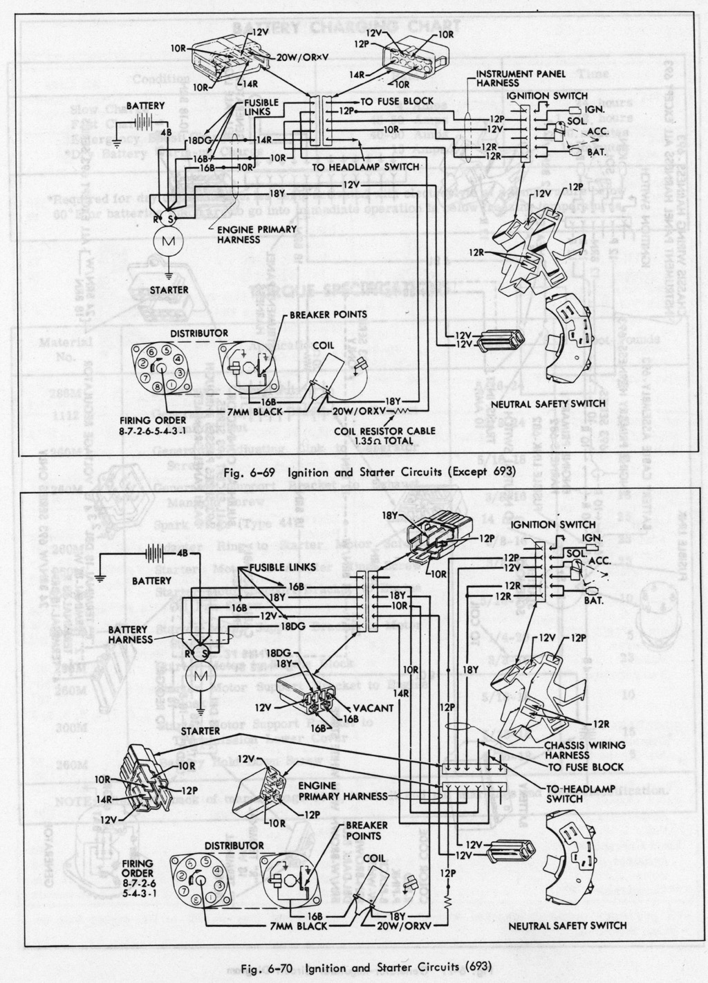 Tag Starter Diagram on 1968 cadillac wiring schematic