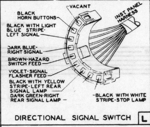 turnsignalswitch detail 1967 cadillac turn signal switch arrived geralds 1958 cadillac Basic Turn Signal Wiring Diagram at n-0.co