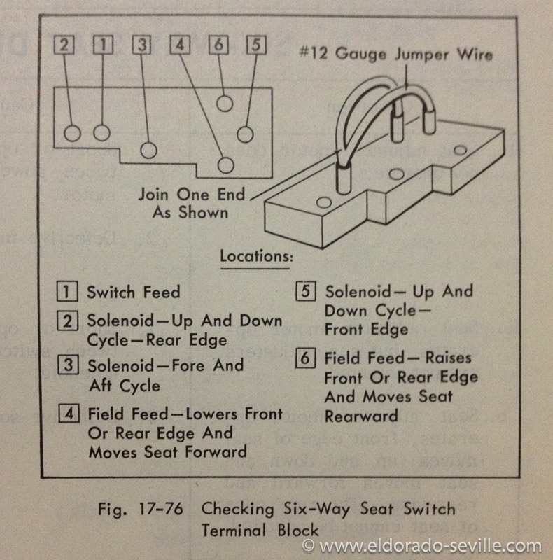 Cadillac Power Seat Wiring Diagram And Electrical Schematicrhgrfxlwaltersputerservice: 1960 Cadillac Deville Wiring Diagrams At Gmaili.net