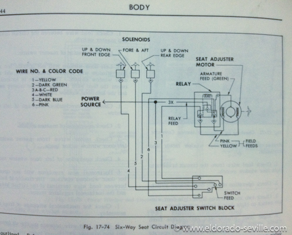 1967 Corvette Power Window Wiring Diagram Data Schema 2005 Harley Davidson Fuse Box Location Cadillac Seat
