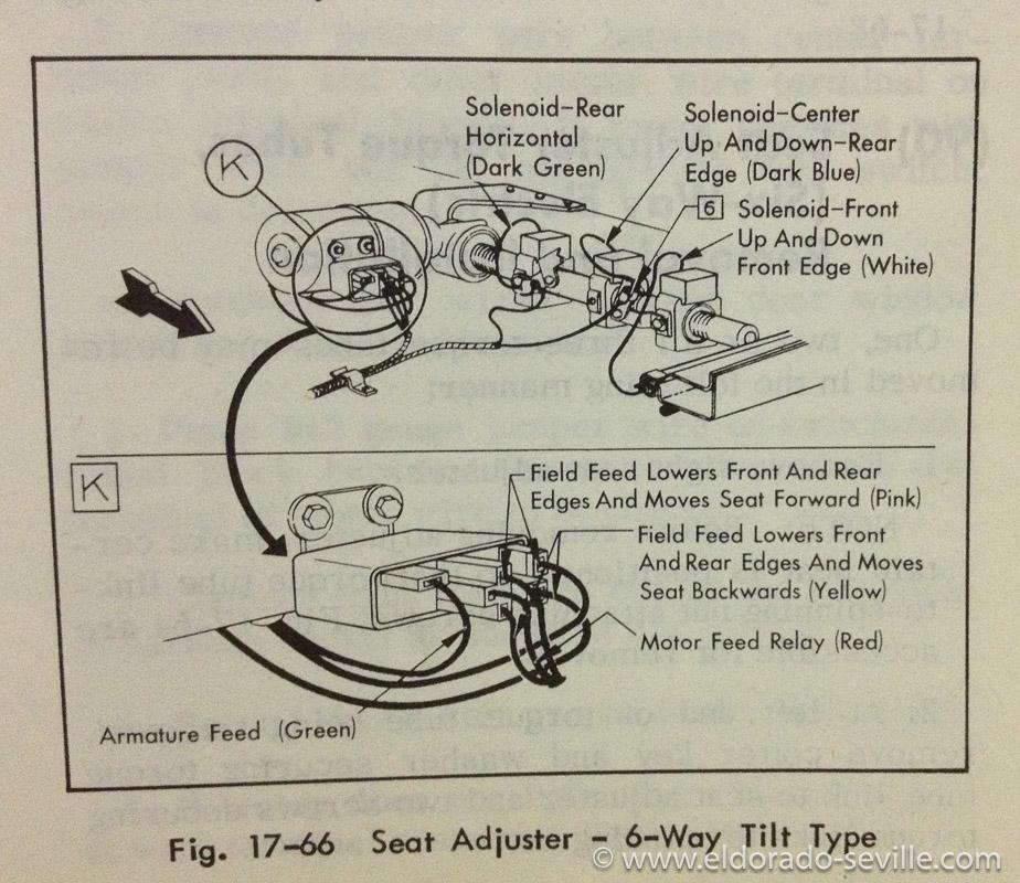 66 cadillac wiring diagram wiring diagram geralds 1958 cadillac eldorado seville  1967  geralds 1958 cadillac eldorado seville